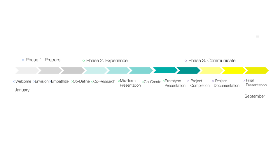art tech schedule 2020
